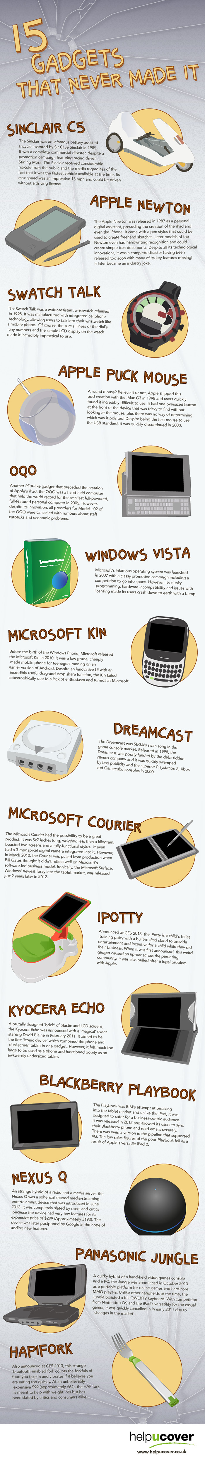 15 gadgets that never made it